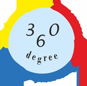 360-grade